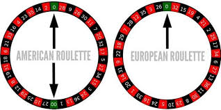 roulette americana francese